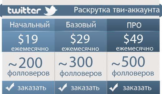твиттер таблица