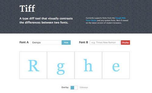 10 Полезных Ресурсов для Любителей Шрифтов